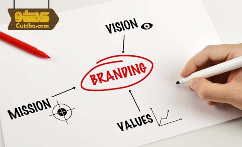 شناخت برند های مطرح دنیا   مسیر موفقیت معروف ترین برند های دنیا